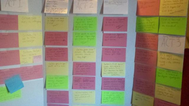 Storyboard from TeacherWriter.net