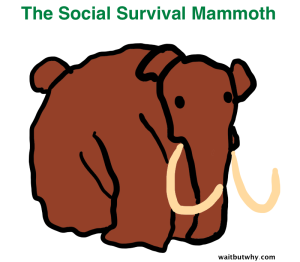 74 - Mammoth1 from WaitButWhy